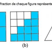 Exercices corrigés de maths 6éme - Fractions