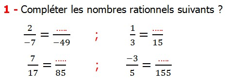 Exercices corriges cours les nombres rationnels maths 4éme définition les nombres rationnels relatifs négatifs et positifs simplifier le nombre rationnel  et décomposer un nombre rationnel et réduire le dénominateur commun de deux nombre rationnels et comparer deux nombres rationnels Compléter les nombres rationnels suivants