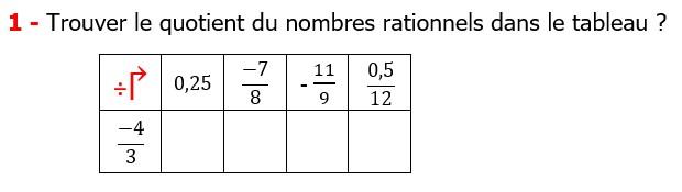 Exercices corriges cours mathématique les nombres rationnels la multiplication et la division maths 3éme calcul le produit et le quotient Trouver le quotient des nombres rationnels dans le tableau