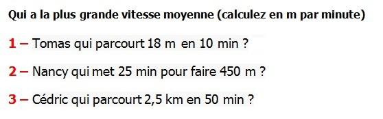 Exercices appliques et exercices corriges de Maths 5ème - La proportionnalité la vitesse moyenne mouvement uniforme Qui a la plus grande vitesse moyenne (calculez en m par minute) Tomas qui parcourt 18m en 10min Nancy qui met 25min pour faire 450m  Cédric qui parcourt 2,5km en 50min.