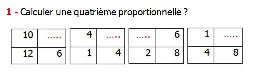 Exercices appliques et exercices corriges de Maths 6ème - La proportionnalité 2 le tableau de proportionnalité une quatrième proportionnelle le coefficient de proportionnalité la règle de trois les produits en croix Calculer une quatrième proportionnelle.