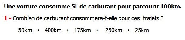 Exercices appliques et exercices corriges de Maths 6ème - La proportionnalité 1 le tableau de proportionnalité le coefficient de proportionnalité le produit en croix la règle de trois Une voiture consomme 5 L de carburant pour 100 km combien de carburant consommera-t-elle pour ces trajets 50 km 400 km 175 km.