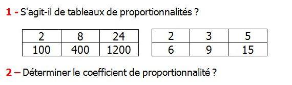 Exercices appliques et de exercices corriges Maths 5ème La proportionnalité S'agit-il de tableaux de proportionnalités déterminé le coefficient de proportionnalité.