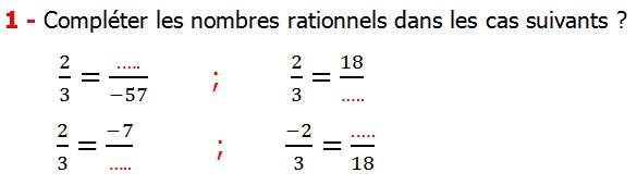 Exercices corriges cours introduction aux nombres rationnels maths 3éme définition les nombres rationnels relatifs négatifs et positifs simplifier le nombre rationnel  et décomposer un nombre rationnel et réduire le dénominateur commun de deux nombre rationnels et comparer deux nombres rationnels Compléter les nombres rationnels dans les cas suivants