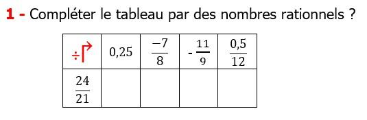 Exercices corriges cours mathématique les nombres rationnels la multiplication et la division maths 3éme calcul le produit et le quotient Compléter le tableau par des nombres rationnels